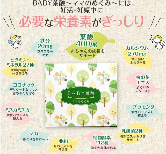BABY葉酸~ママのめぐみ~には妊活・妊娠中に必要な栄養素がぎっしり