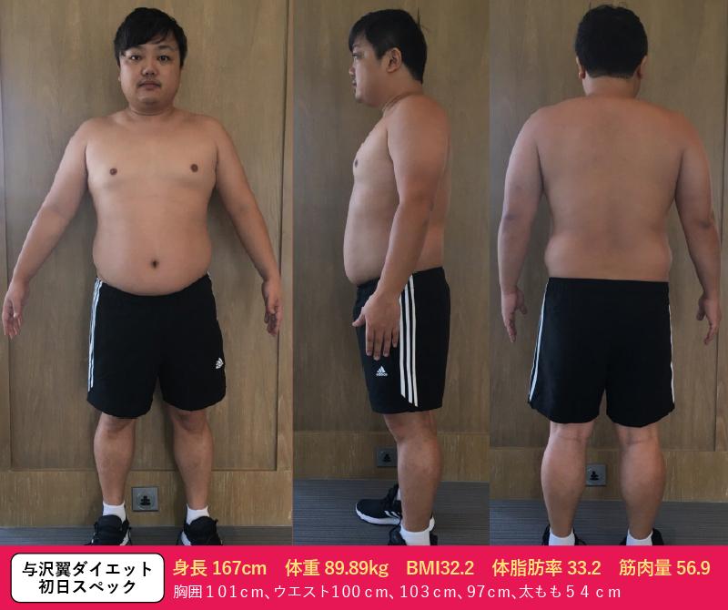 与沢翼ダイエット初日のスペック