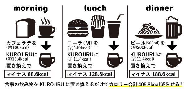 KUROJIRUを置き換える